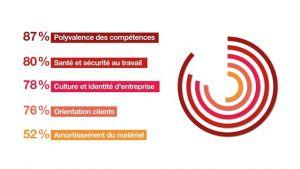 Les PME face aux chocs (Infographie vidéo)